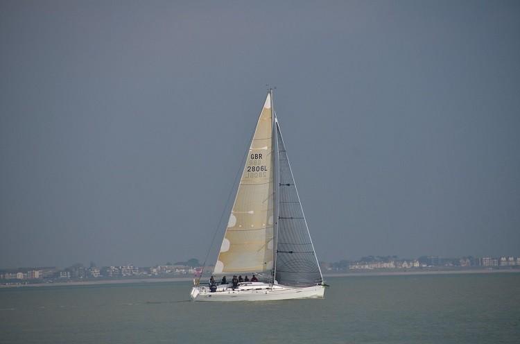 O czym należy pamiętać na jachtach?
